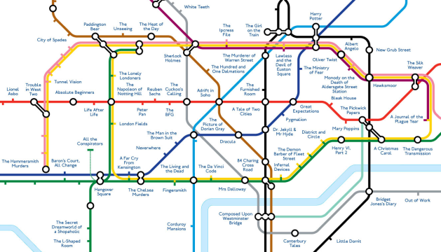 tube map central